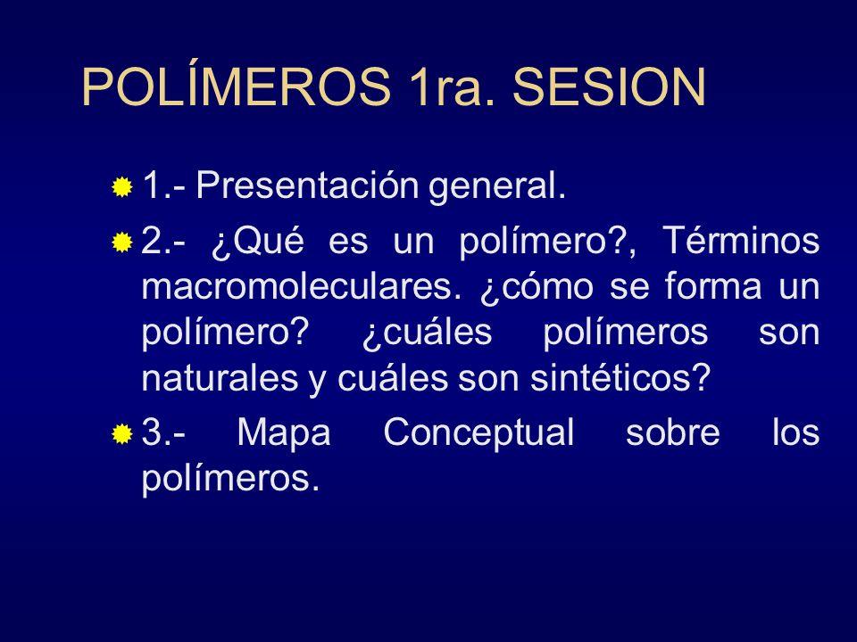 POLÍMEROS 1ra. SESION 1.- Presentación general.