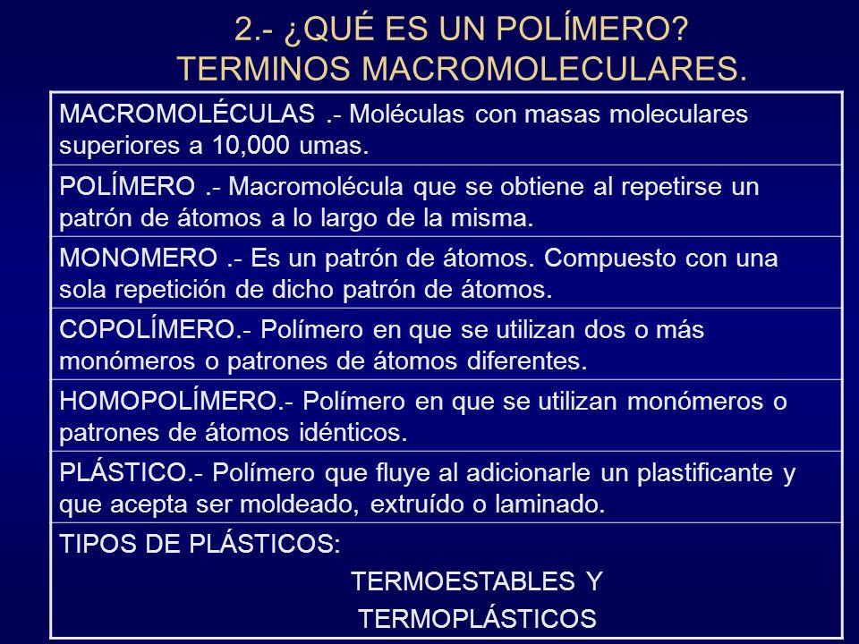 2.- ¿QUÉ ES UN POLÍMERO TERMINOS MACROMOLECULARES.