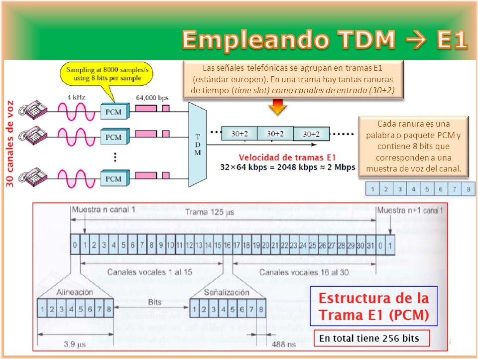 Empleando TDM  E1