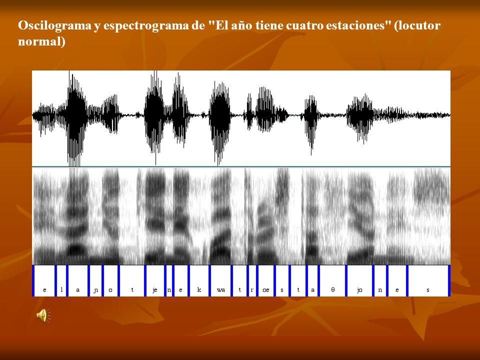 Oscilograma y espectrograma de El año tiene cuatro estaciones (locutor normal)