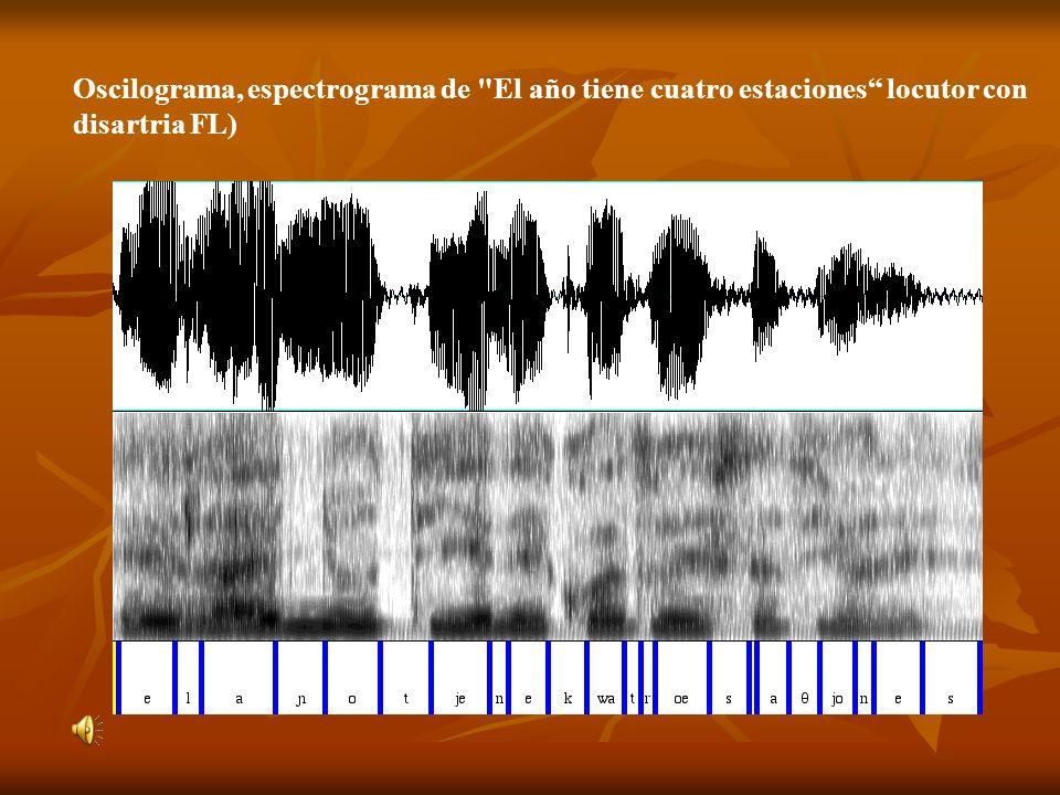 Oscilograma, espectrograma de El año tiene cuatro estaciones locutor con disartria FL)