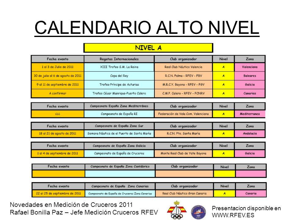 CALENDARIO ALTO NIVEL Novedades en Medición de Cruceros 2011
