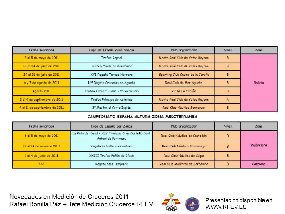 Novedades en Medición de Cruceros 2011