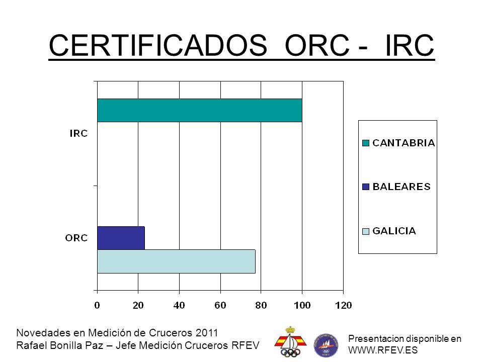 CERTIFICADOS ORC - IRC Novedades en Medición de Cruceros 2011