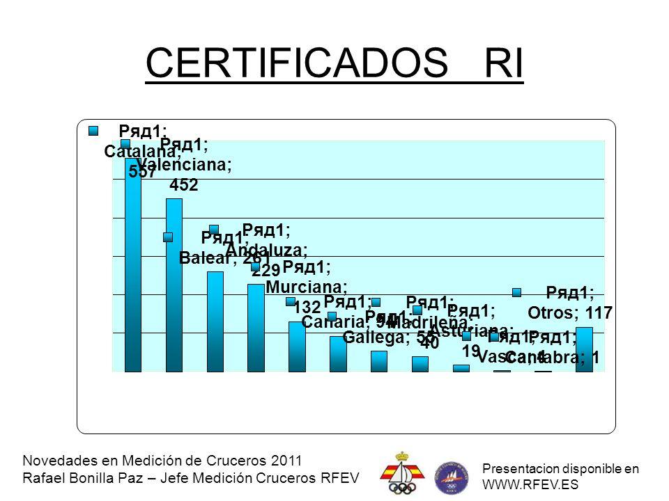 CERTIFICADOS RI Novedades en Medición de Cruceros 2011