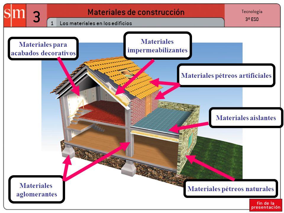Materiales pétreos artificiales Materiales pétreos naturales