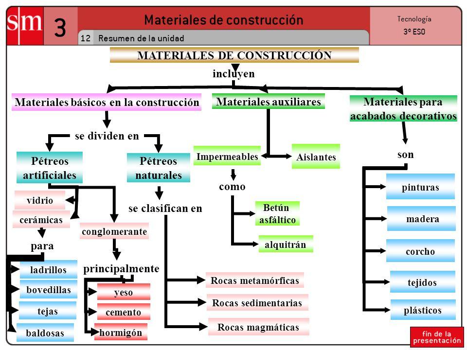 3 Materiales de construcción MATERIALES DE CONSTRUCCIÓN incluyen