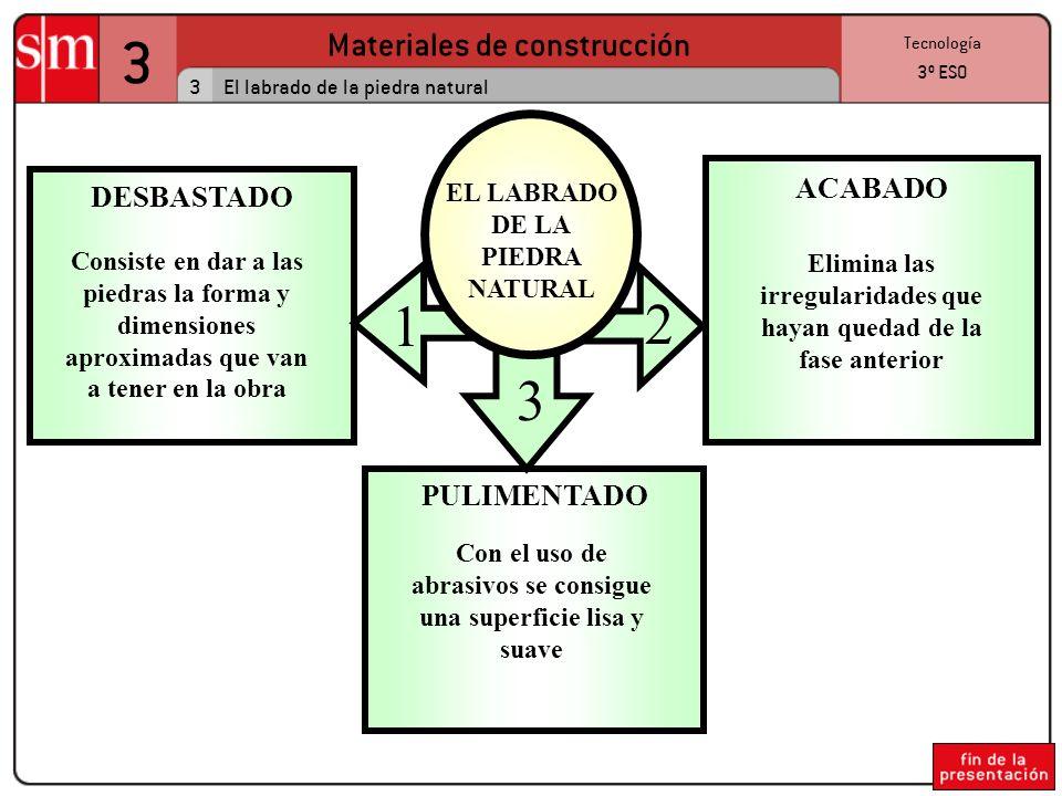 3 1 2 3 Materiales de construcción ACABADO DESBASTADO PULIMENTADO