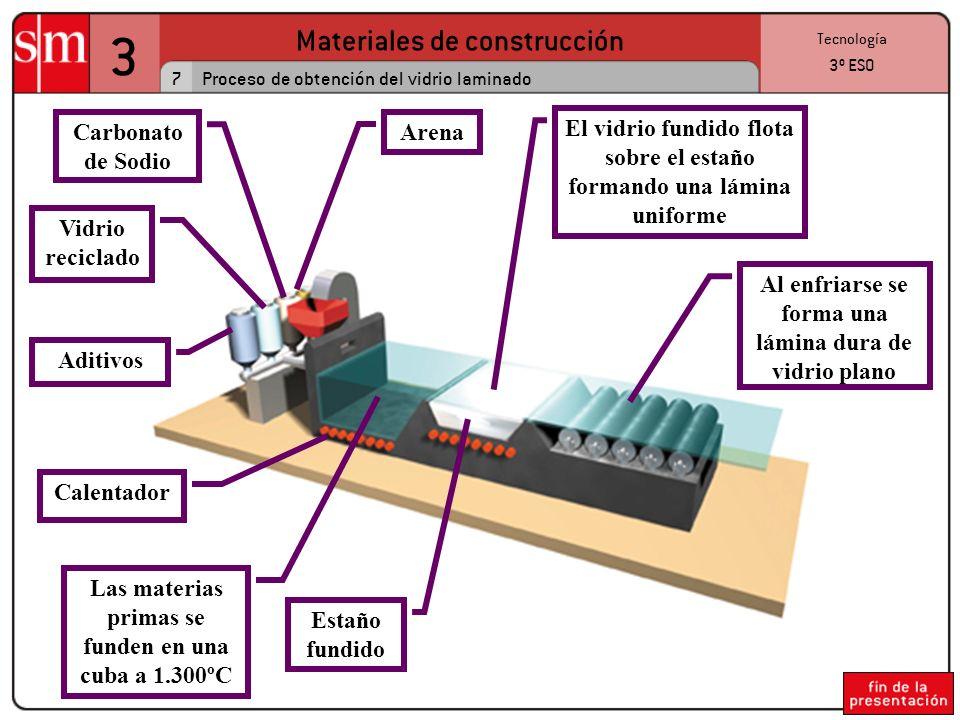 3 Materiales de construcción Carbonato de Sodio Arena