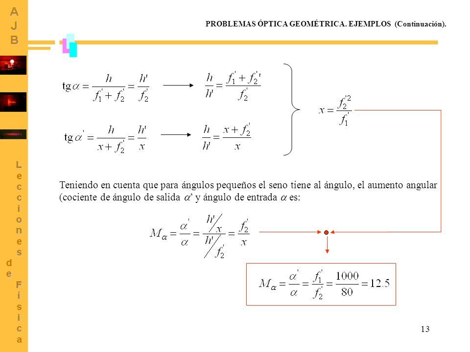 PROBLEMAS ÓPTICA GEOMÉTRICA. EJEMPLOS (Continuación).