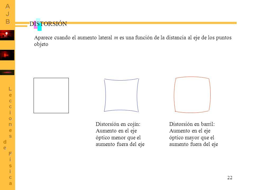 DISTORSIÓN Aparece cuando el aumento lateral m es una función de la distancia al eje de los puntos objeto.