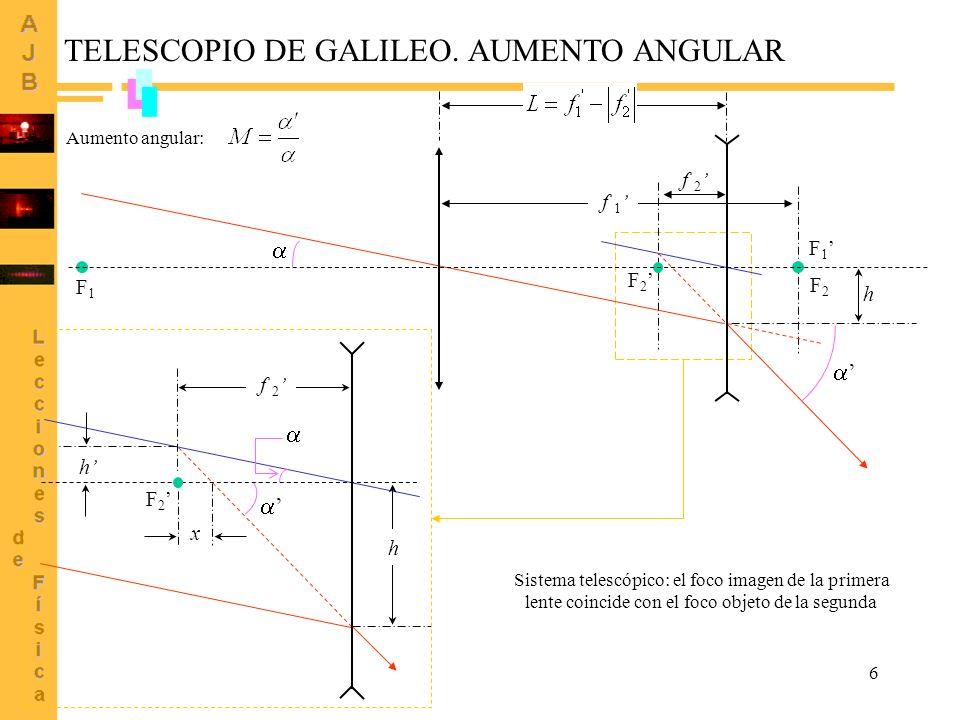 TELESCOPIO DE GALILEO. AUMENTO ANGULAR