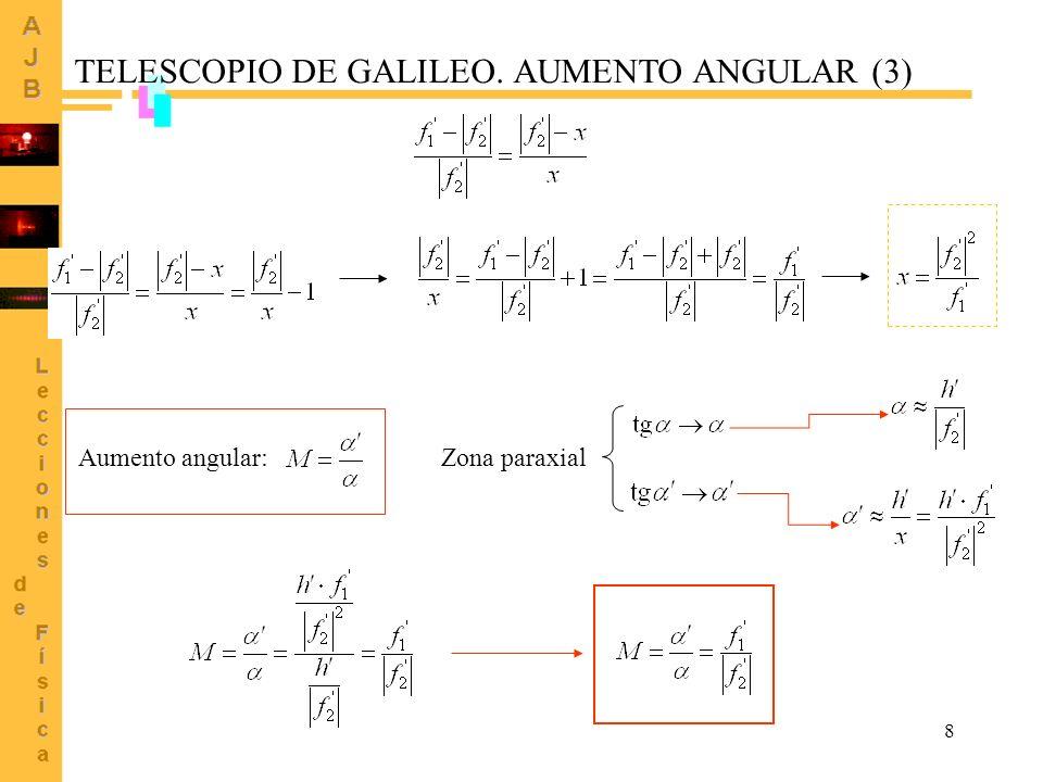 TELESCOPIO DE GALILEO. AUMENTO ANGULAR (3)
