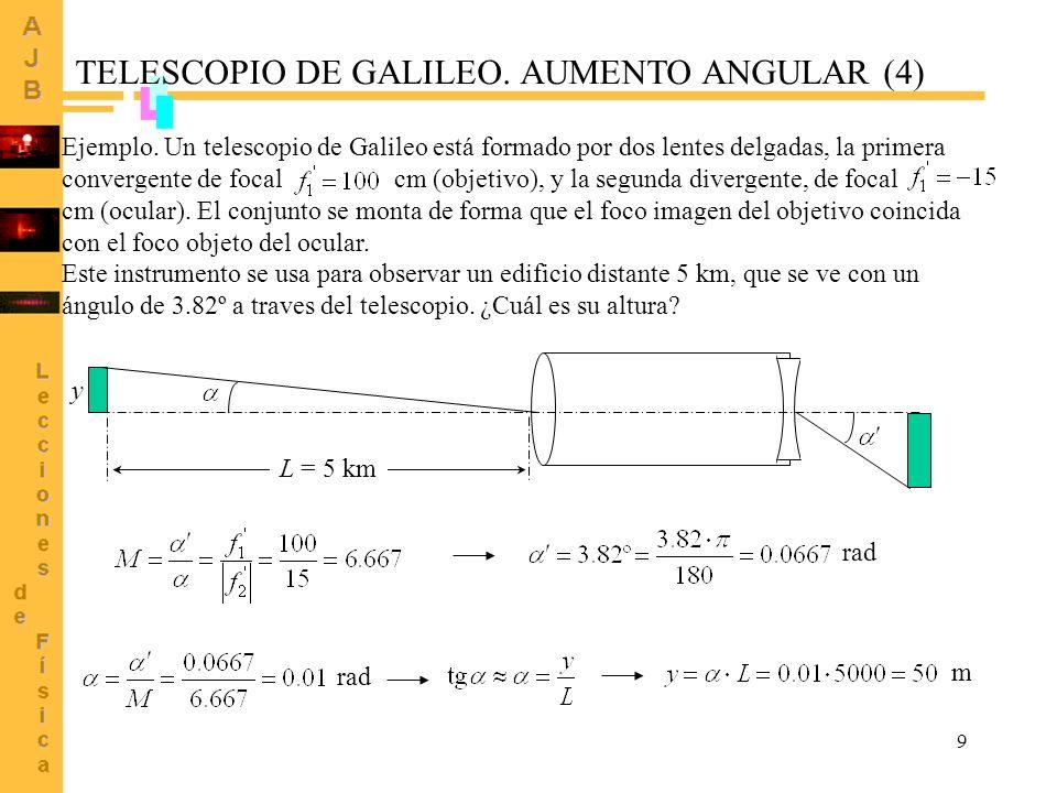 TELESCOPIO DE GALILEO. AUMENTO ANGULAR (4)