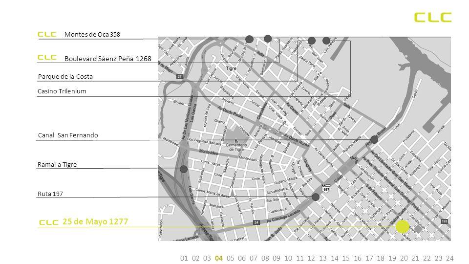 Boulevard Sáenz Peña 1268 25 de Mayo 1277