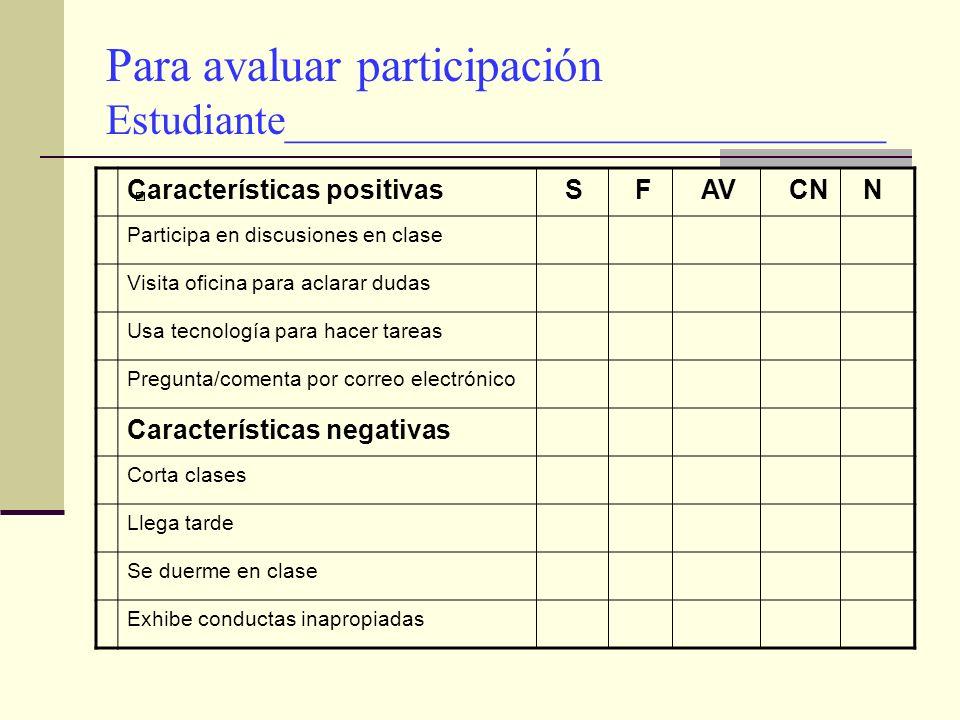 Para avaluar participación Estudiante____________________________