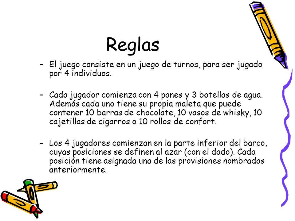 ReglasEl juego consiste en un juego de turnos, para ser jugado por 4 individuos.