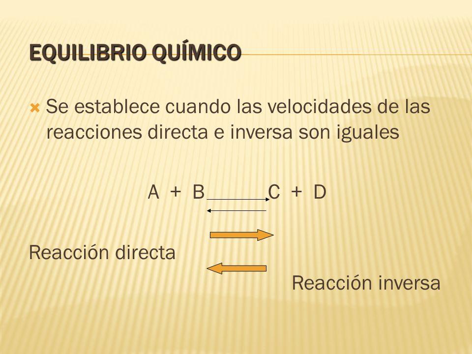 Equilibrio Químico Se establece cuando las velocidades de las reacciones directa e inversa son iguales.
