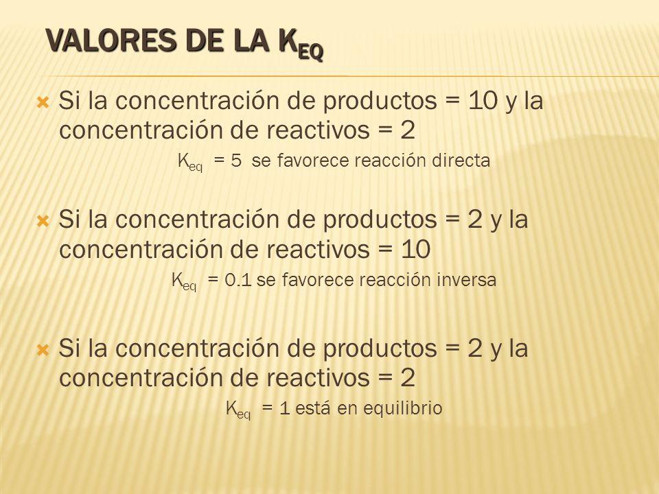 Valores de la Keq Si la concentración de productos = 10 y la concentración de reactivos = 2. Keq = 5 se favorece reacción directa.