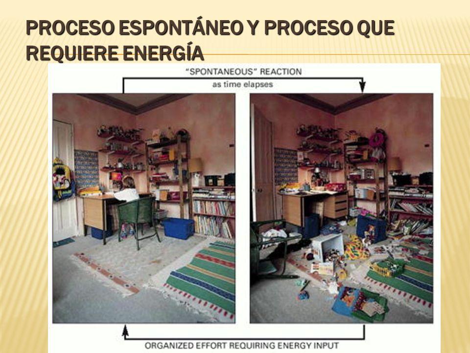 Proceso espontáneo y Proceso que requiere energía