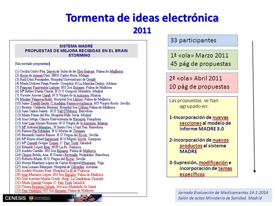 Tormenta de ideas electrónica 2011