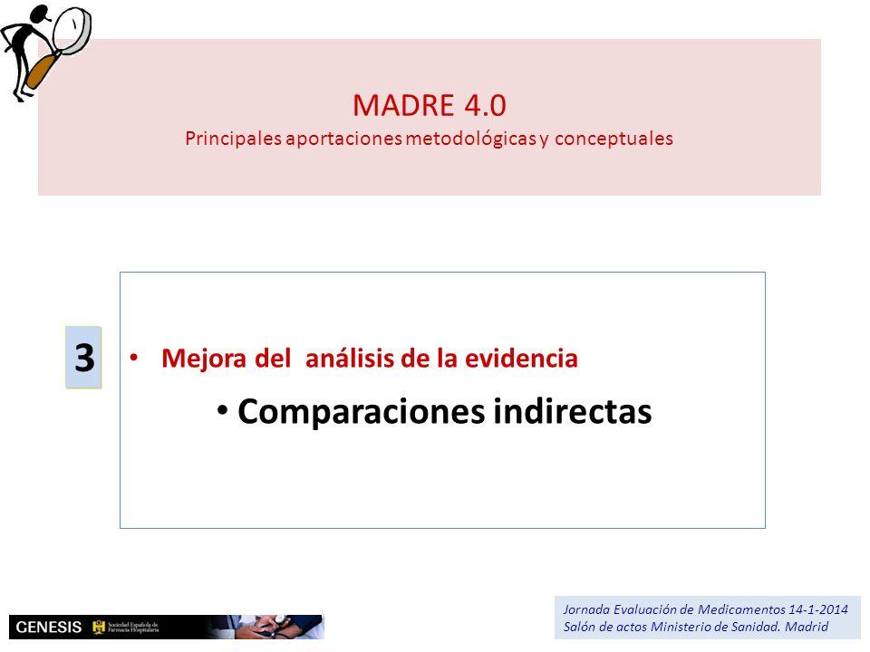 MADRE 4.0 Principales aportaciones metodológicas y conceptuales