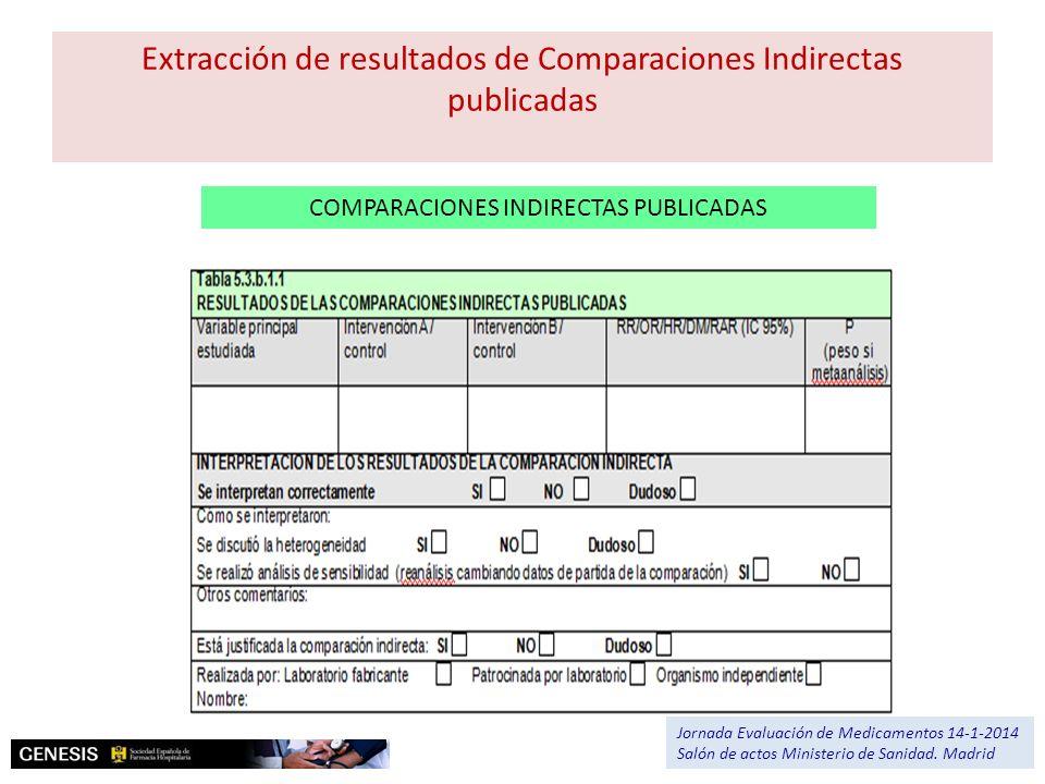 Extracción de resultados de Comparaciones Indirectas publicadas