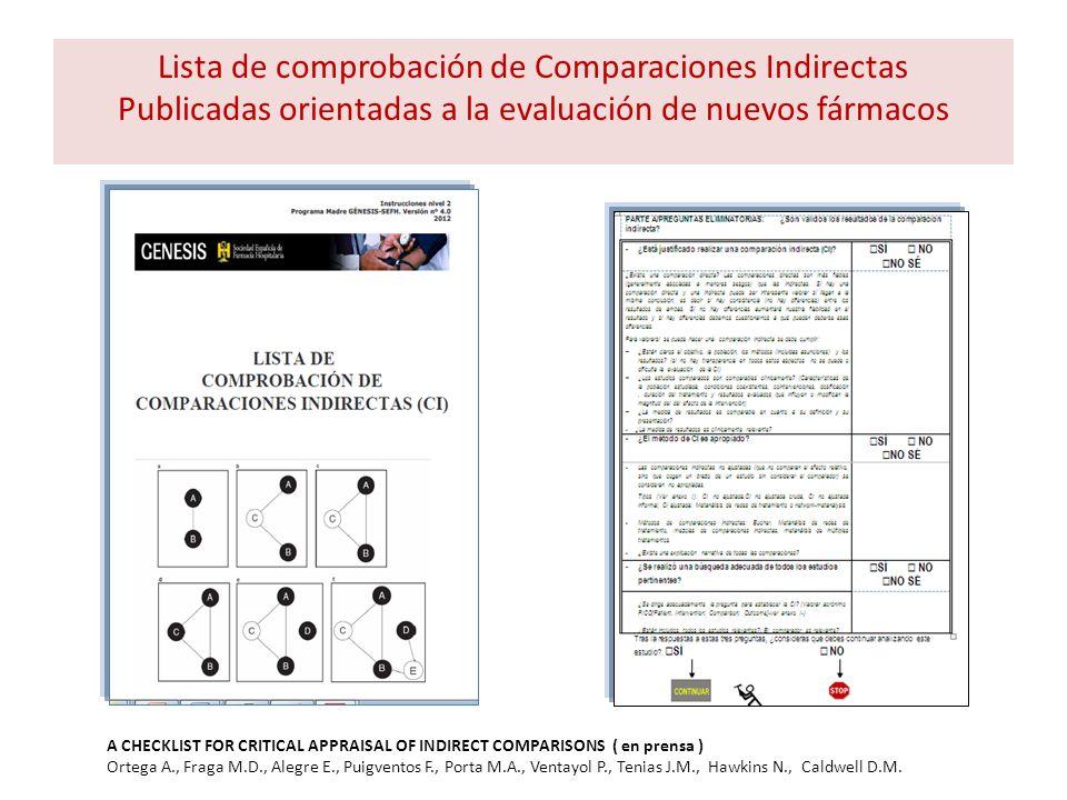 Lista de comprobación de Comparaciones Indirectas