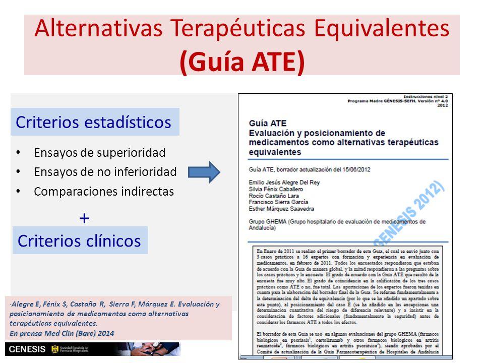 Alternativas Terapéuticas Equivalentes (Guía ATE)