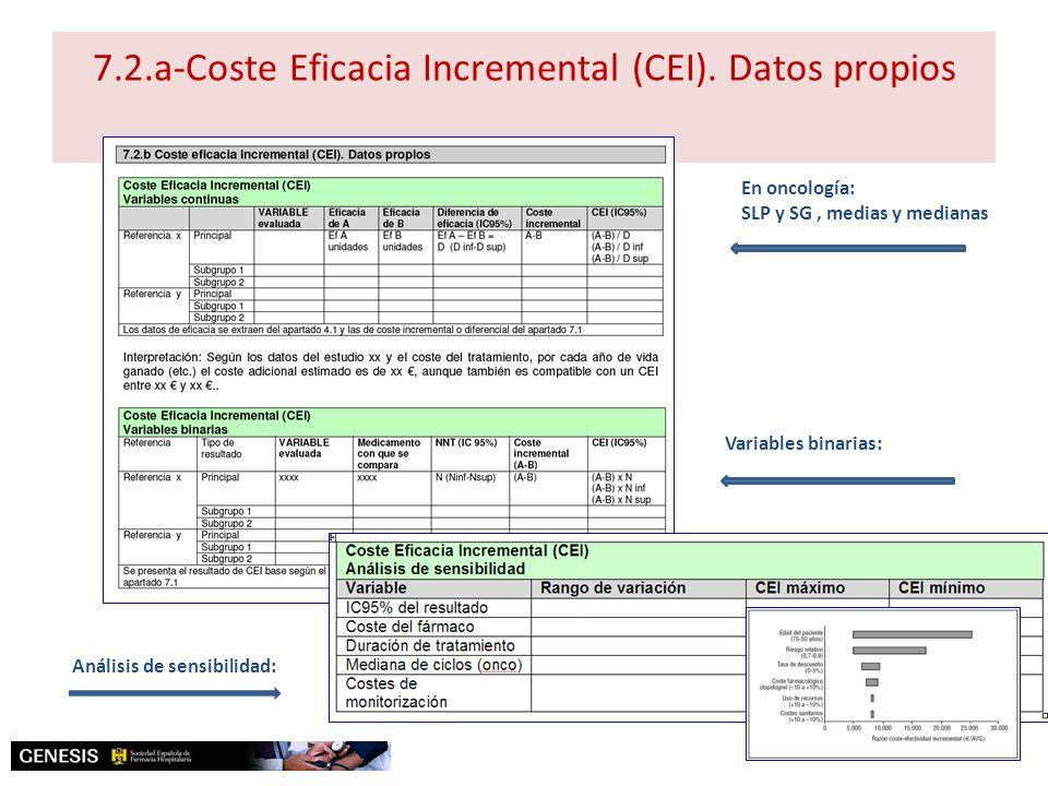 7.2.a-Coste Eficacia Incremental (CEI). Datos propios
