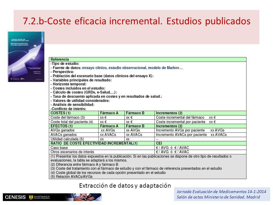 7.2.b-Coste eficacia incremental. Estudios publicados