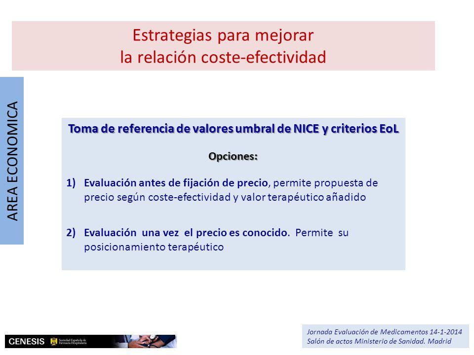 Toma de referencia de valores umbral de NICE y criterios EoL