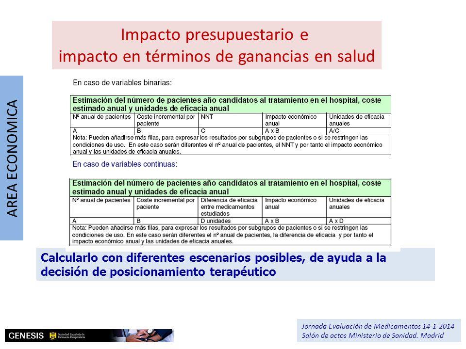 Impacto presupuestario e impacto en términos de ganancias en salud