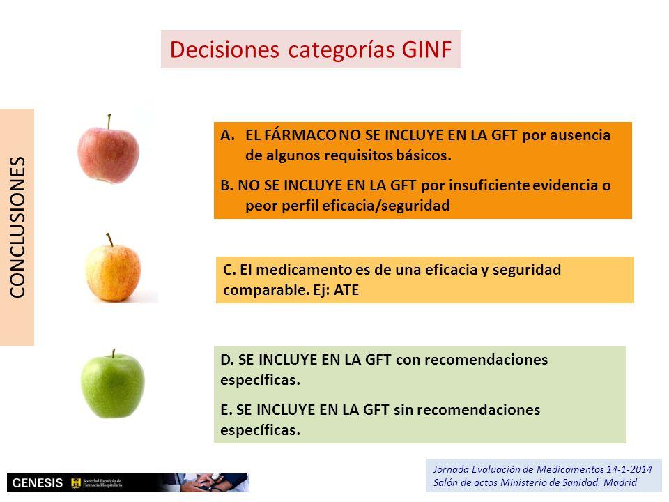 Decisiones categorías GINF
