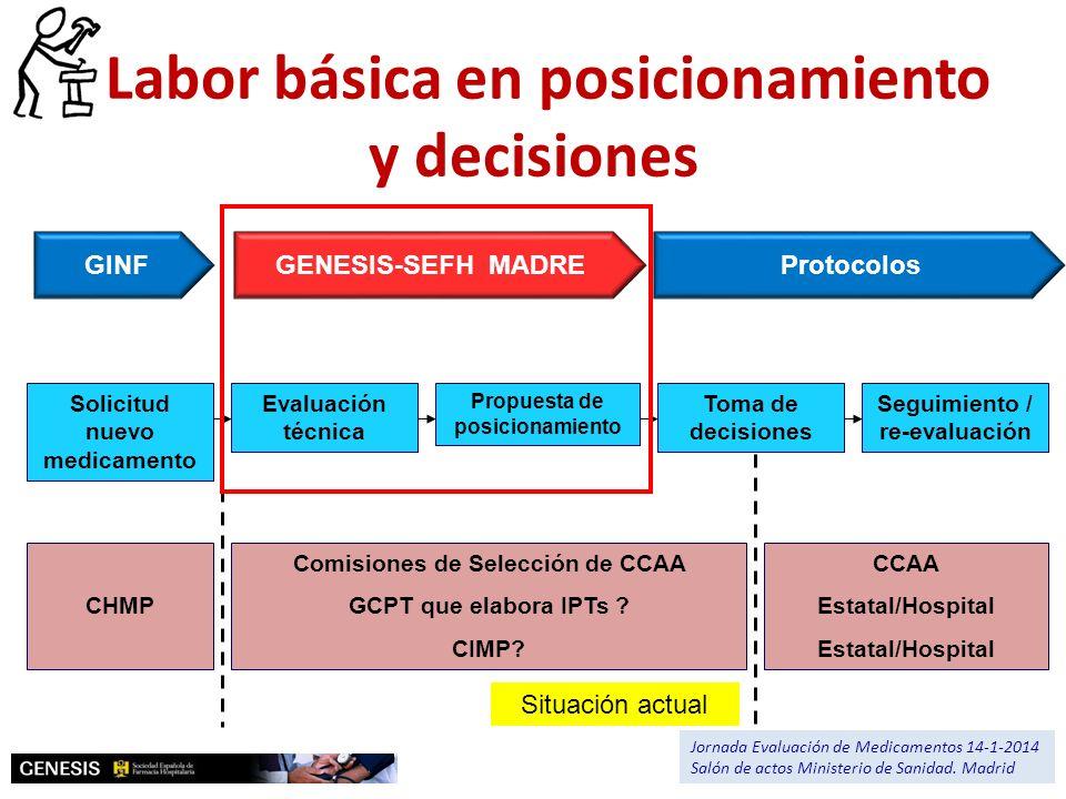 Labor básica en posicionamiento y decisiones