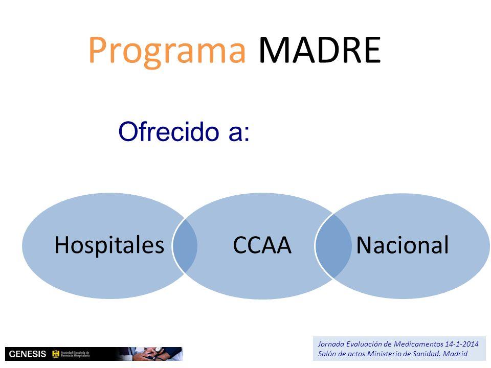 Programa MADRE Hospitales CCAA Nacional Ofrecido a: