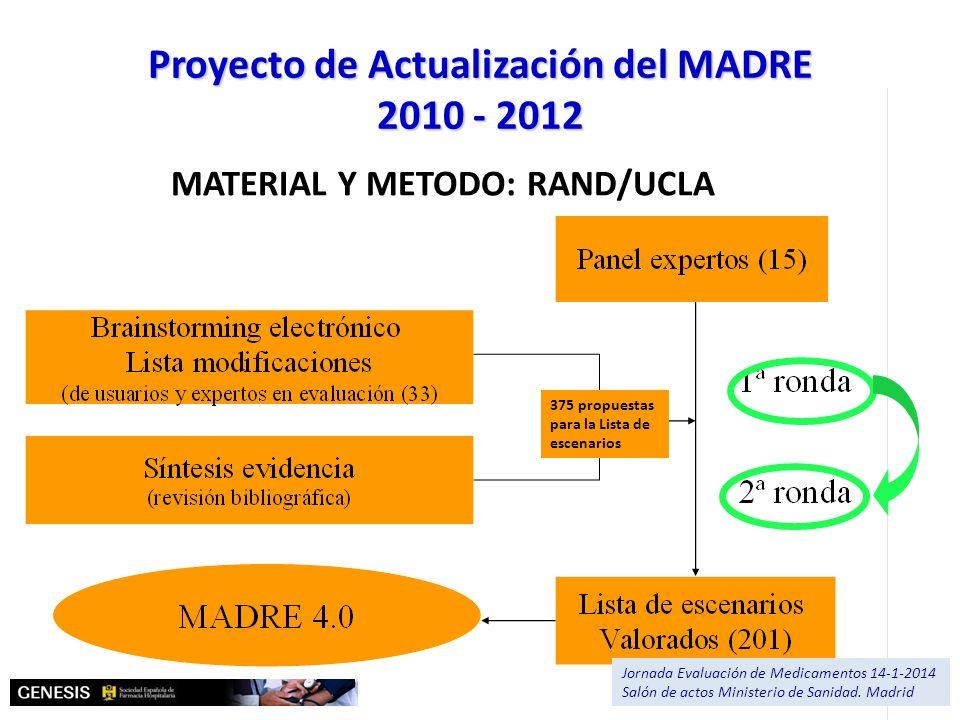 Proyecto de Actualización del MADRE 2010 - 2012