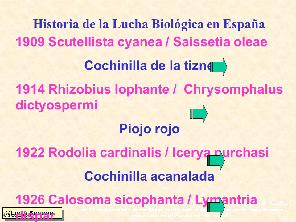 Historia de la Lucha Biológica en España