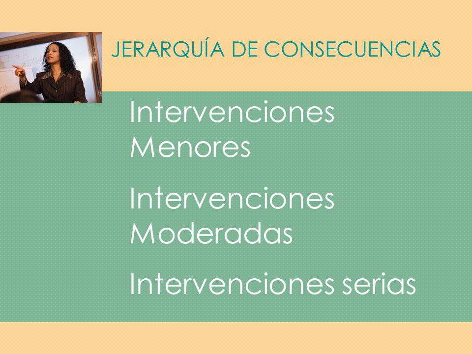 Intervenciones Menores Intervenciones Moderadas
