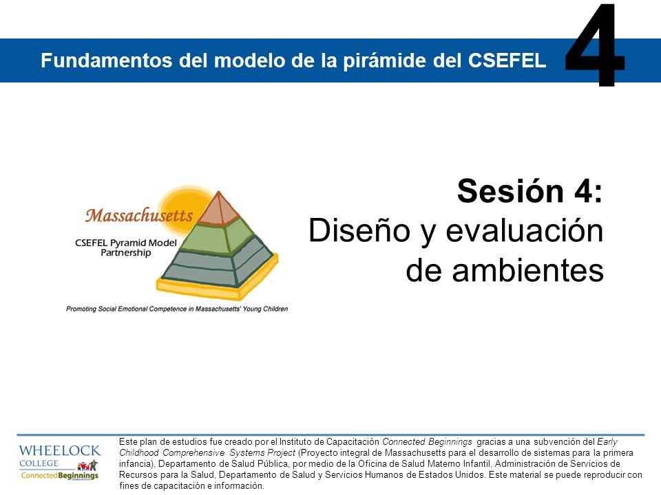 4 Sesión 4: Diseño y evaluación de ambientes