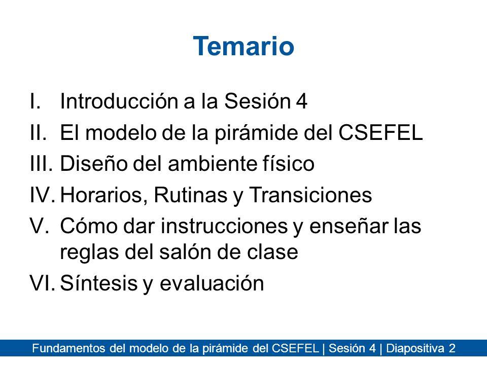 Temario Introducción a la Sesión 4 El modelo de la pirámide del CSEFEL