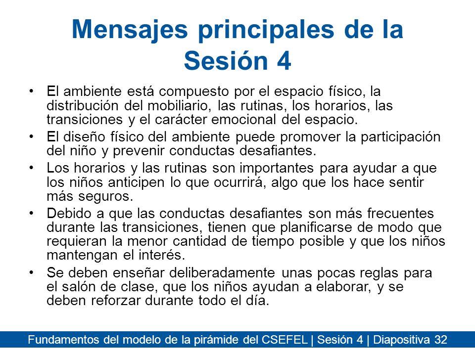 Mensajes principales de la Sesión 4