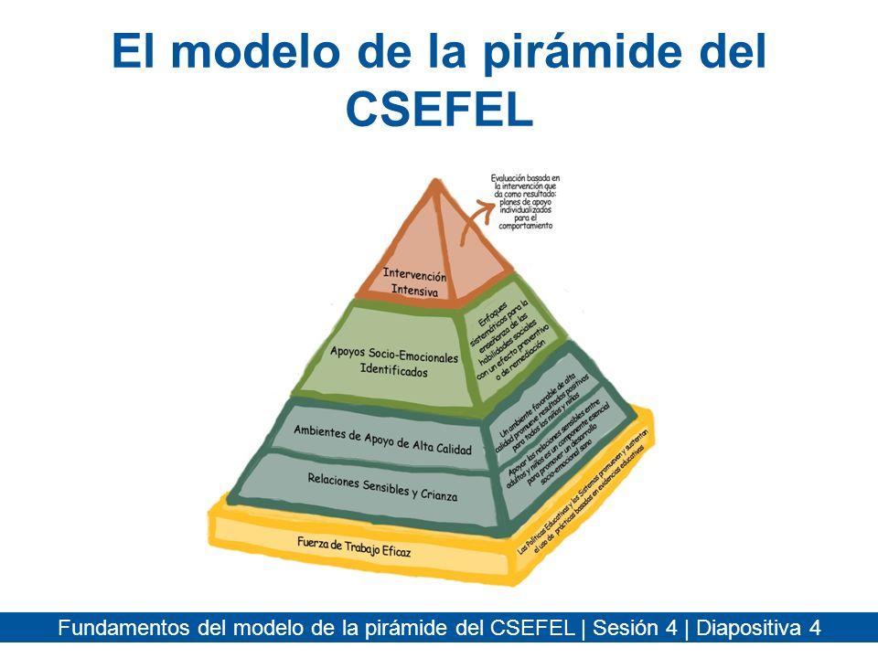 El modelo de la pirámide del CSEFEL