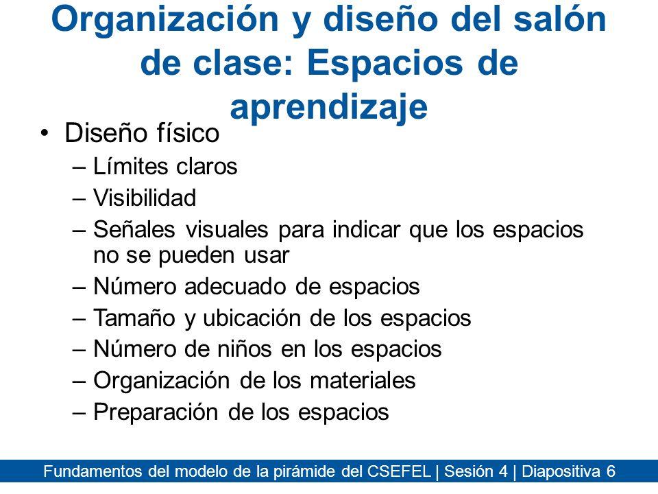 Organización y diseño del salón de clase: Espacios de aprendizaje
