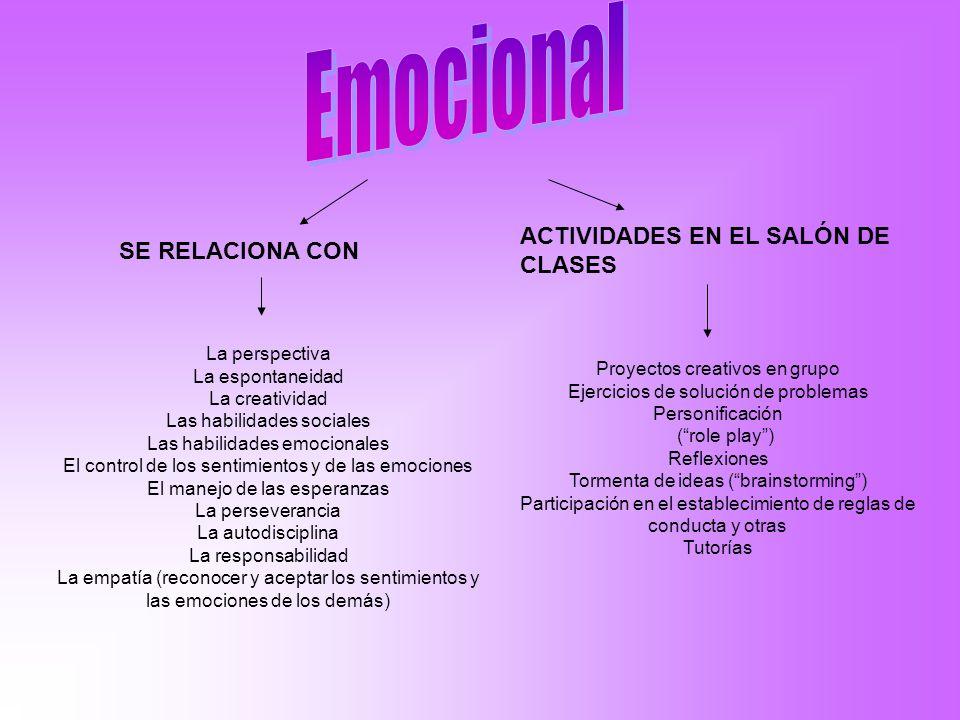 Emocional ACTIVIDADES EN EL SALÓN DE CLASES SE RELACIONA CON