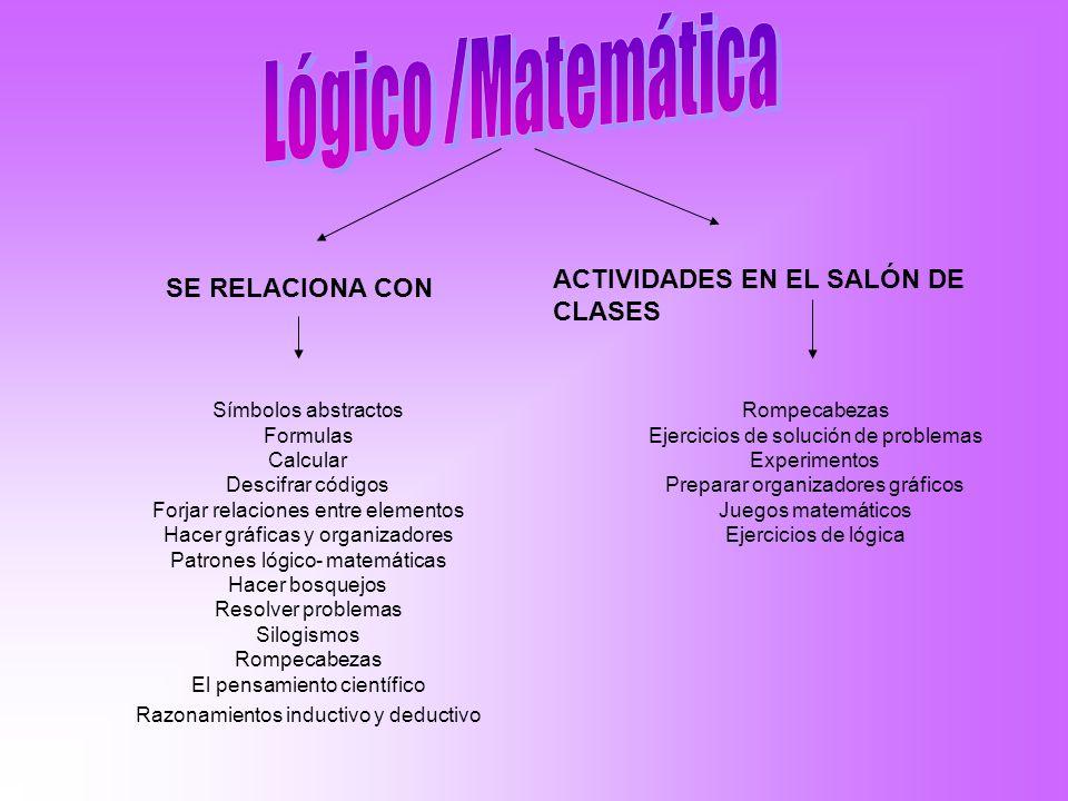 Lógico /Matemática ACTIVIDADES EN EL SALÓN DE CLASES SE RELACIONA CON