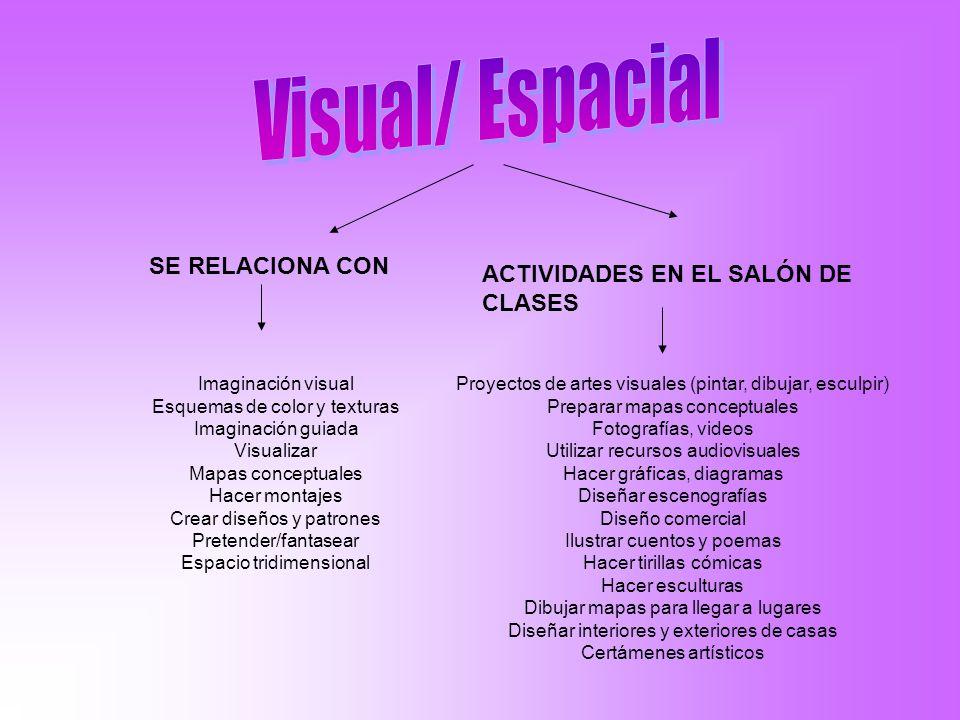 Visual/ Espacial SE RELACIONA CON ACTIVIDADES EN EL SALÓN DE CLASES