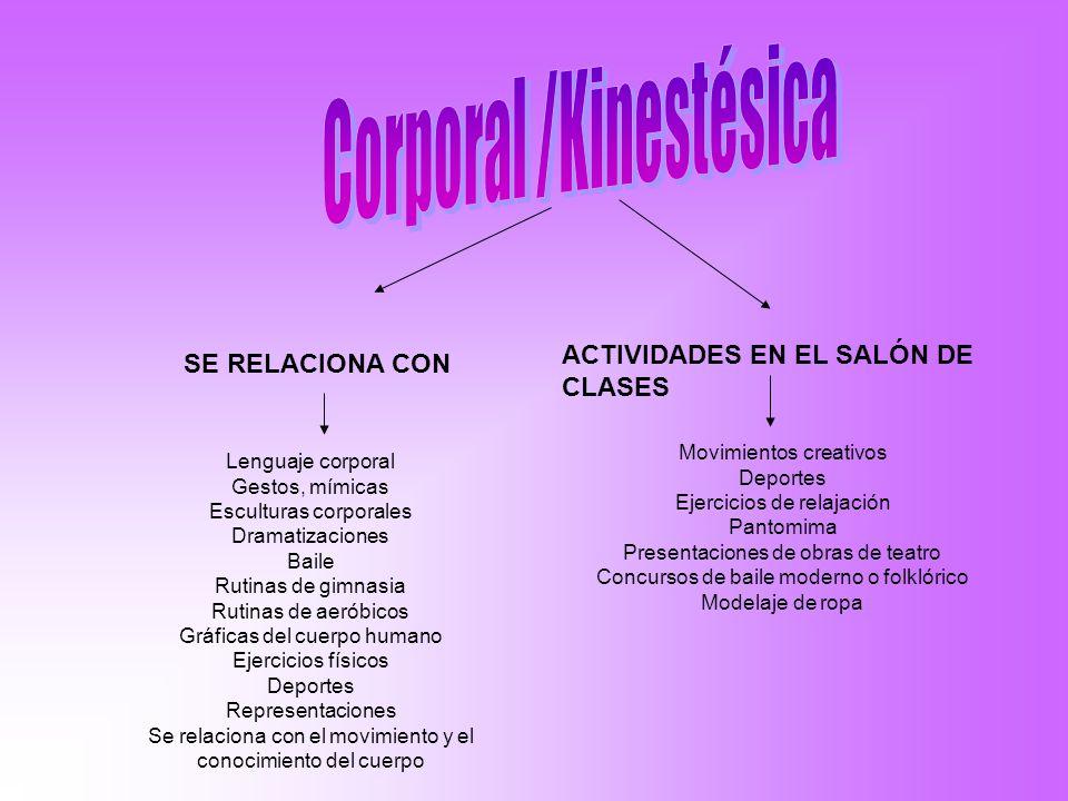 Corporal /Kinestésica