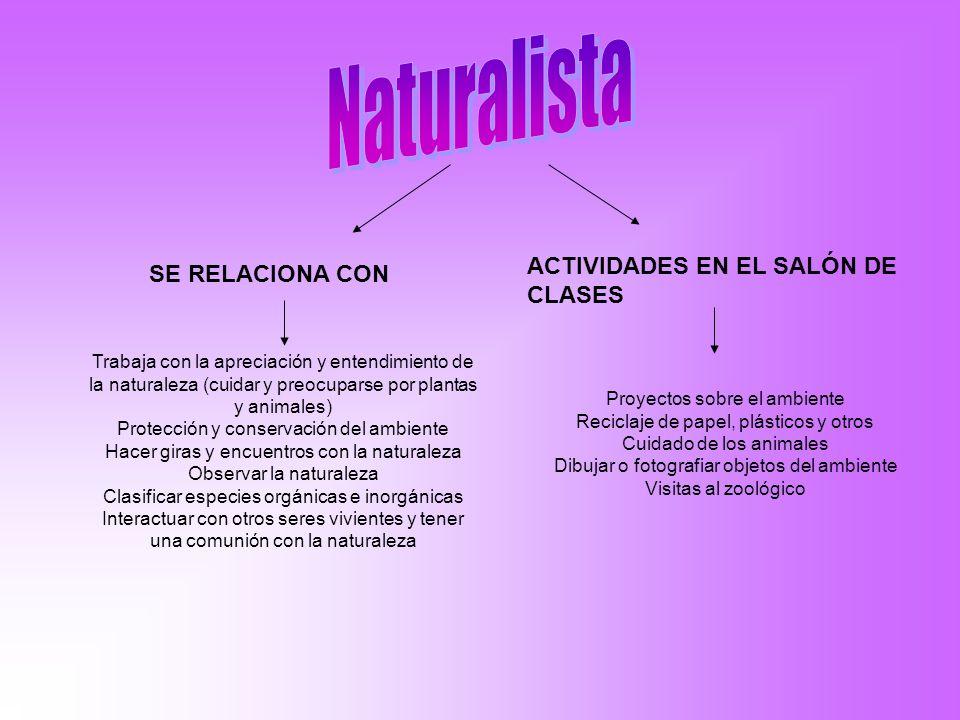 Naturalista ACTIVIDADES EN EL SALÓN DE CLASES SE RELACIONA CON
