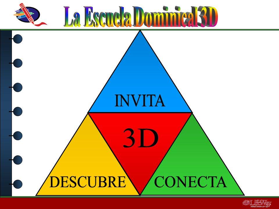 INVITA 3D DESCUBRE CONECTA